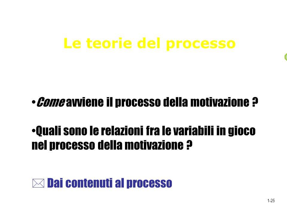 Le teorie del processo Come avviene il processo della motivazione