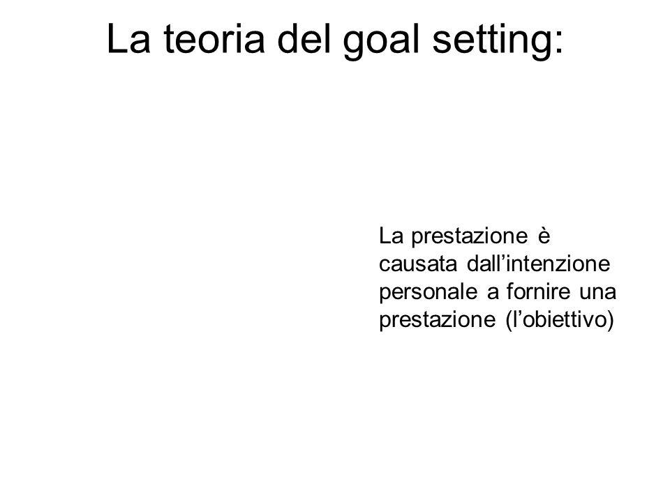 La teoria del goal setting: