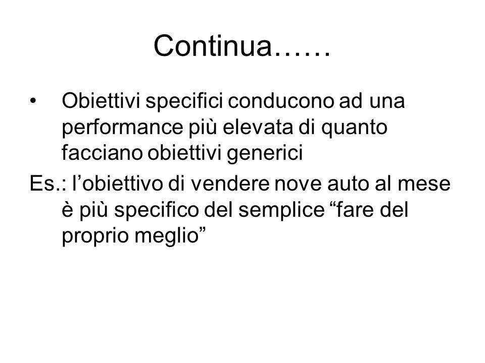 Continua…… Obiettivi specifici conducono ad una performance più elevata di quanto facciano obiettivi generici.