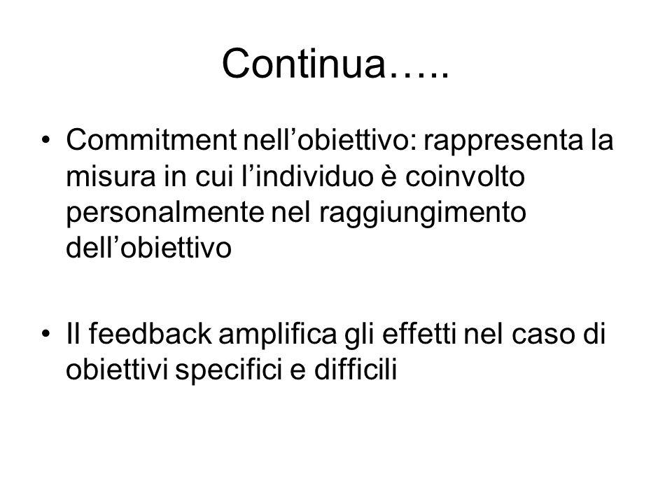 Continua….. Commitment nell'obiettivo: rappresenta la misura in cui l'individuo è coinvolto personalmente nel raggiungimento dell'obiettivo.