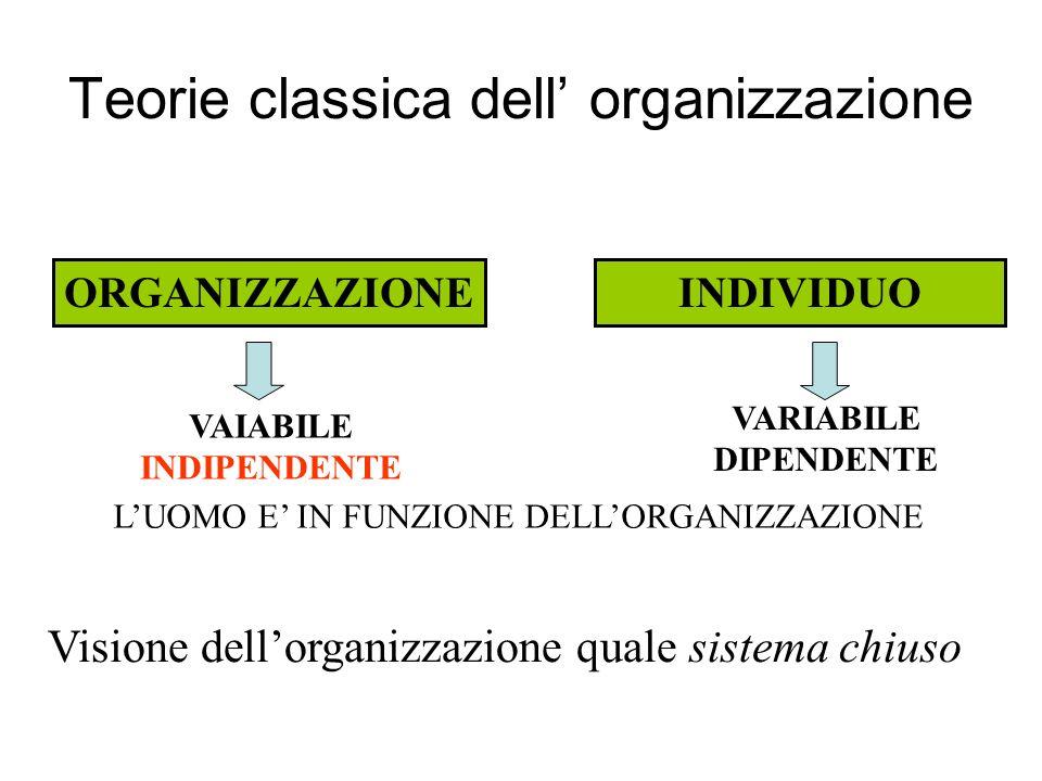 Teorie classica dell' organizzazione