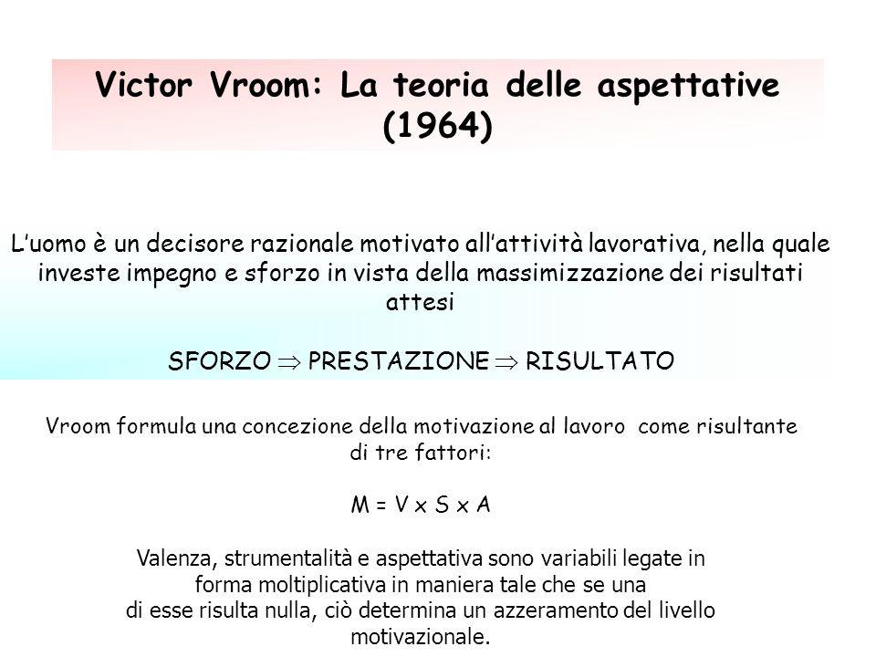 Victor Vroom: La teoria delle aspettative (1964)