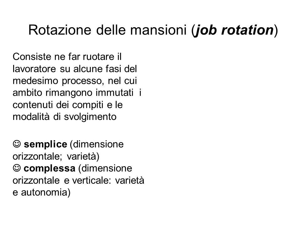 Rotazione delle mansioni (job rotation)