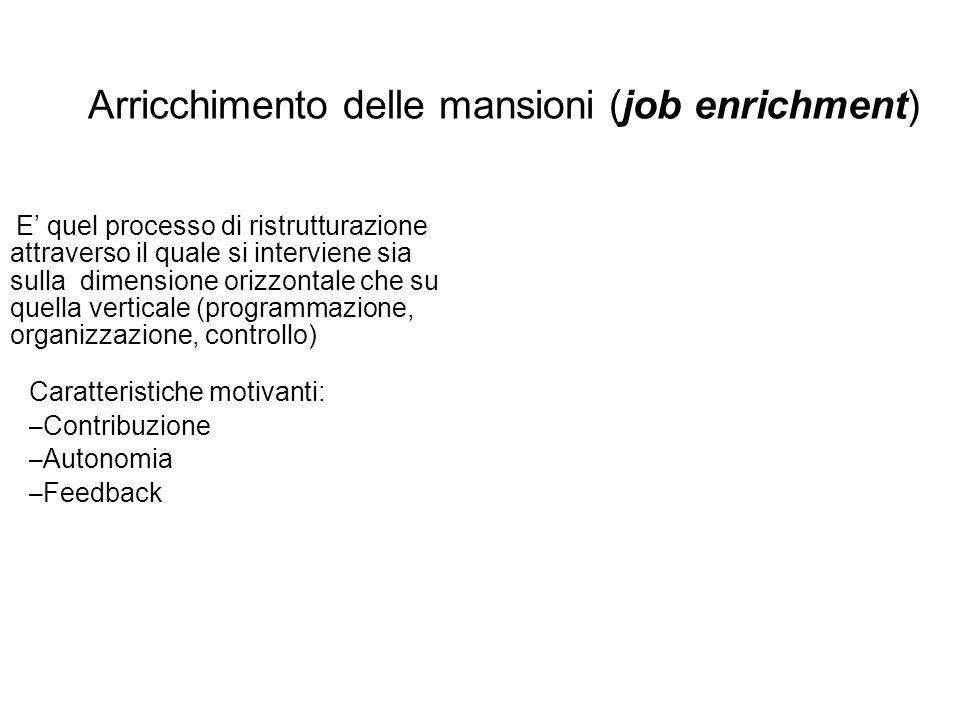 Arricchimento delle mansioni (job enrichment)
