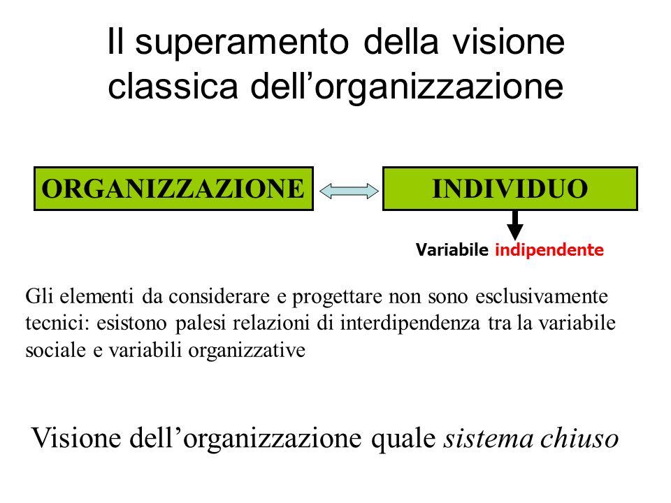 Il superamento della visione classica dell'organizzazione