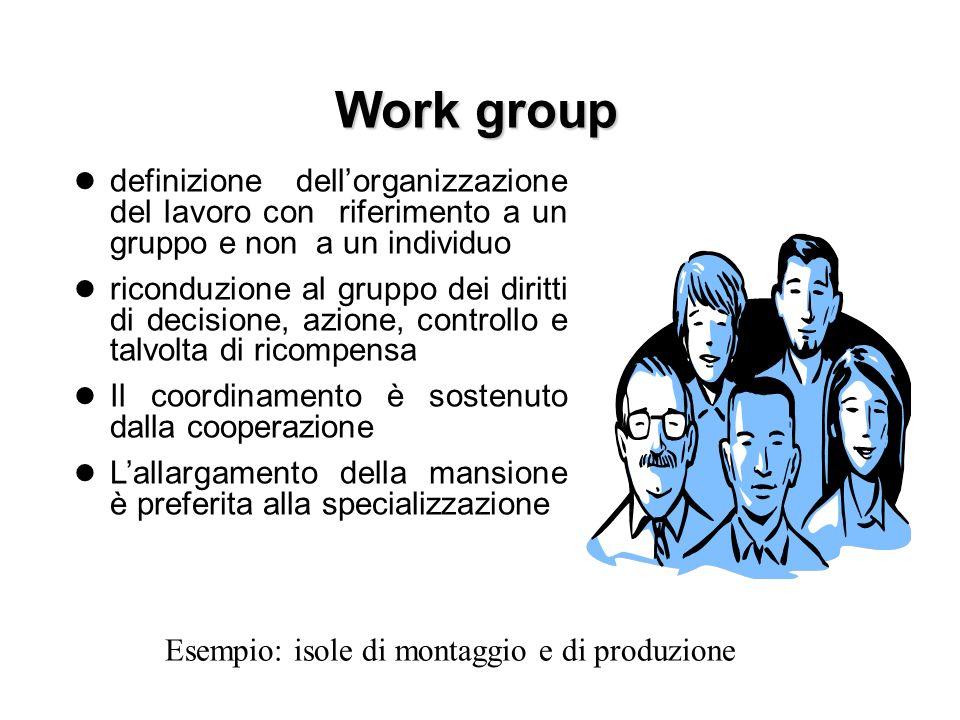 Work group definizione dell'organizzazione del lavoro con riferimento a un gruppo e non a un individuo.