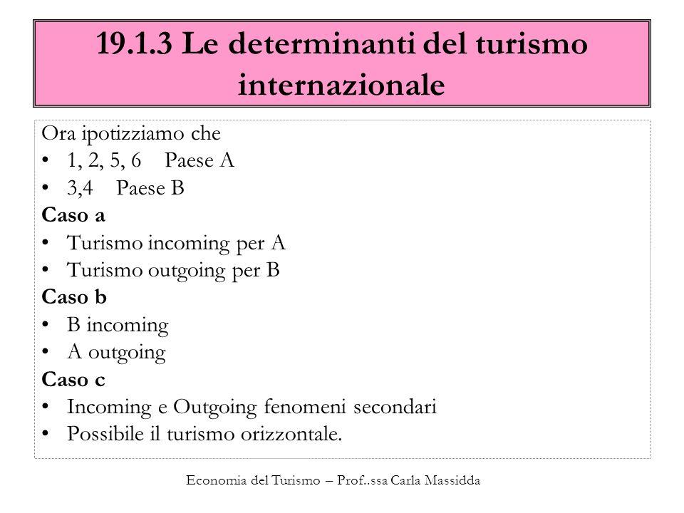 19.1.3 Le determinanti del turismo internazionale