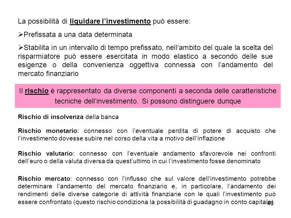 La possibilità di liquidare l'investimento può essere: