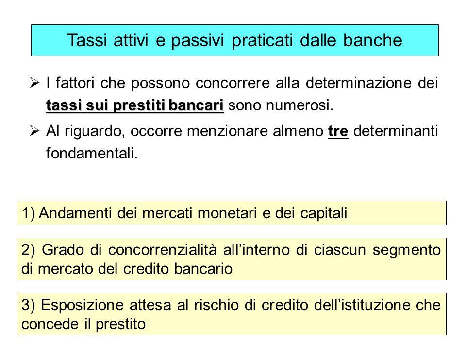 Tassi attivi e passivi praticati dalle banche