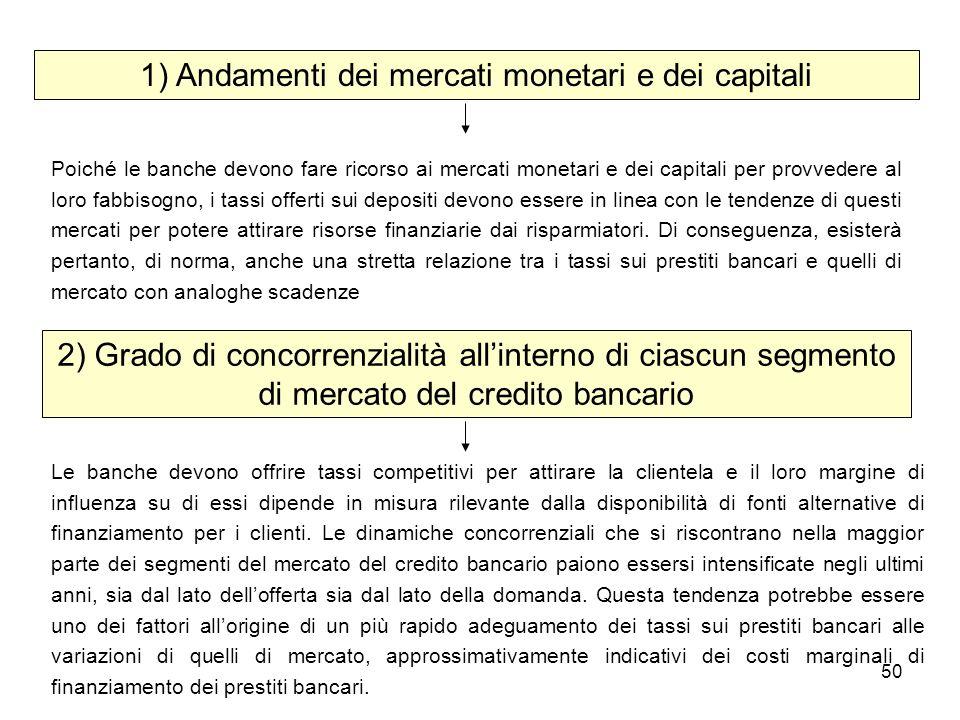 1) Andamenti dei mercati monetari e dei capitali