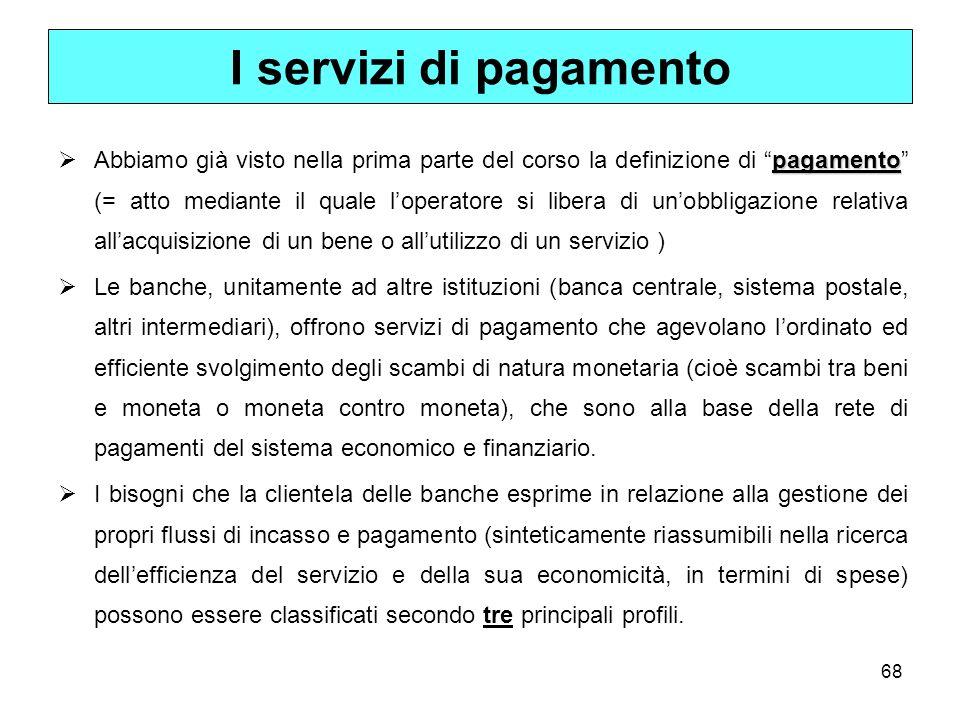 I servizi di pagamento