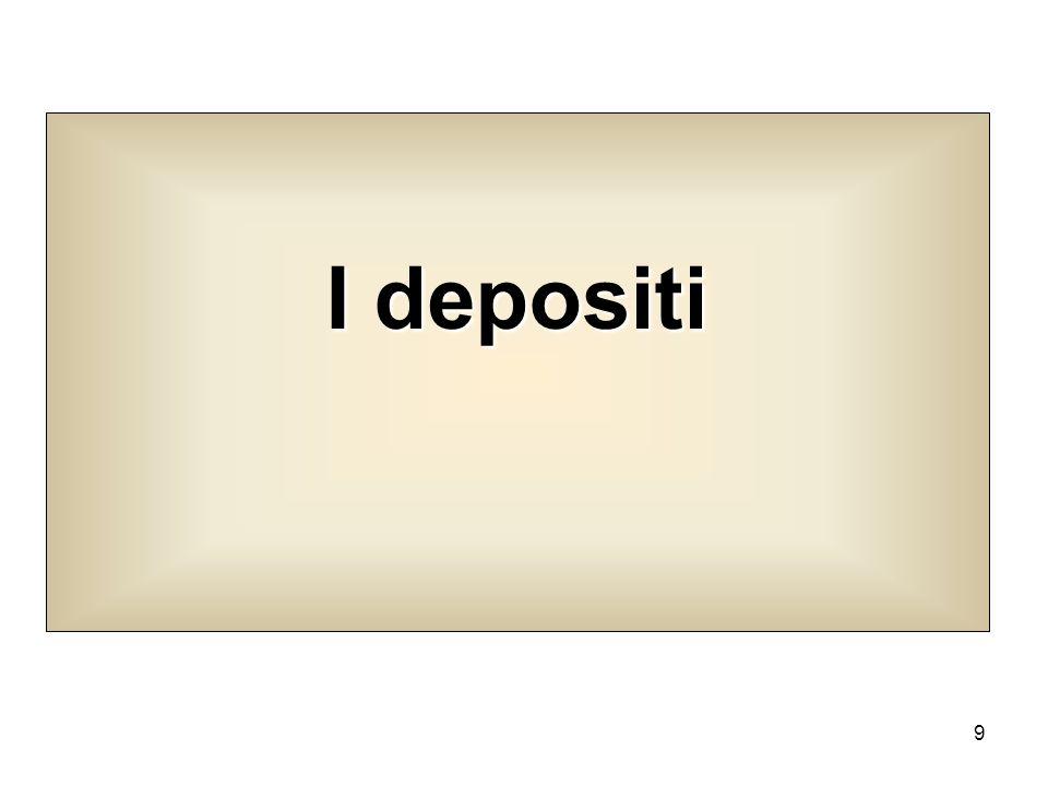 I depositi