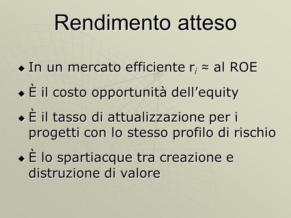 Rendimento atteso In un mercato efficiente ri ≈ al ROE