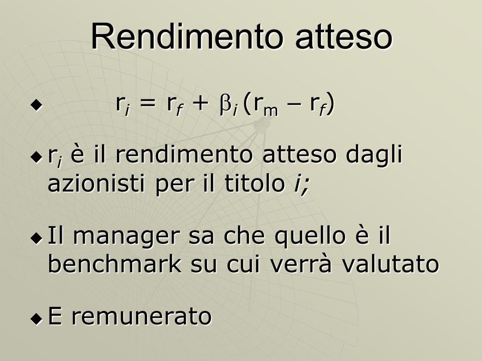 Rendimento atteso ri = rf + i (rm – rf)
