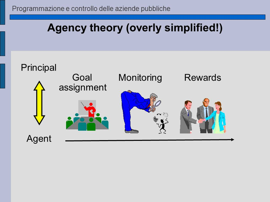 Agency theory (overly simplified!)