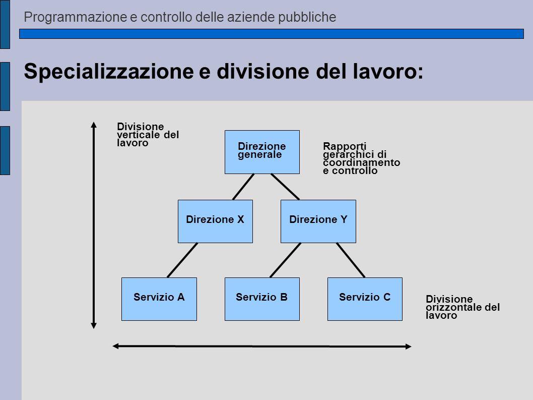 Specializzazione e divisione del lavoro: