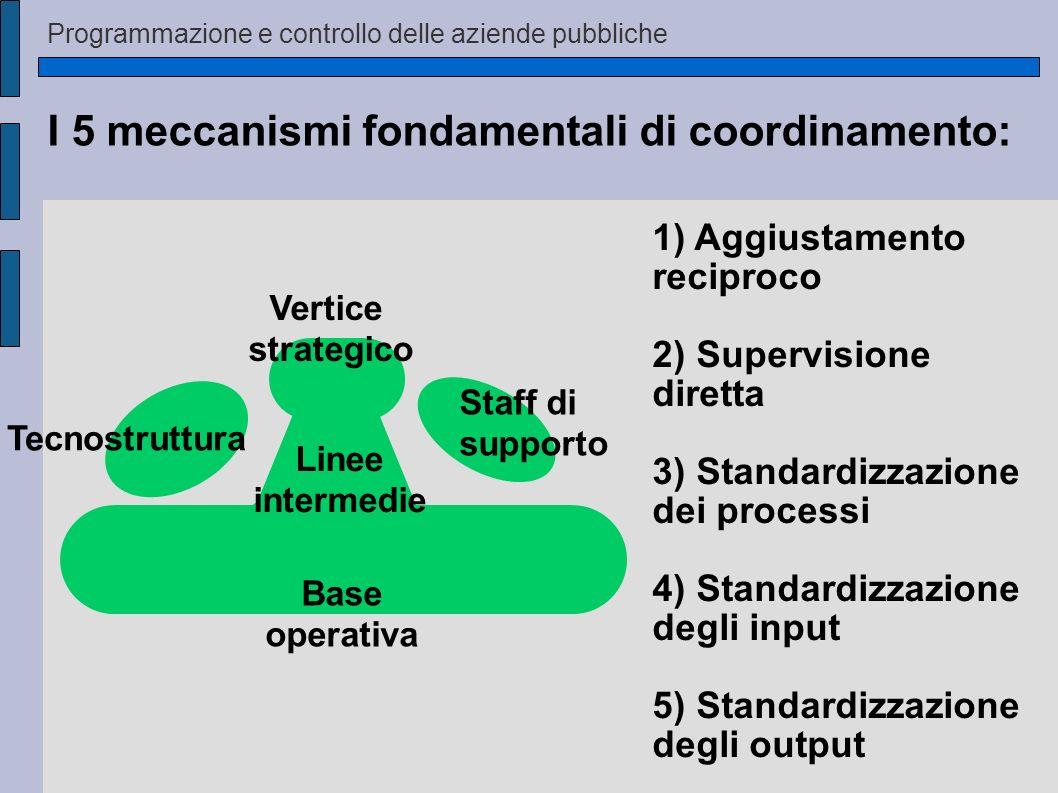 I 5 meccanismi fondamentali di coordinamento: