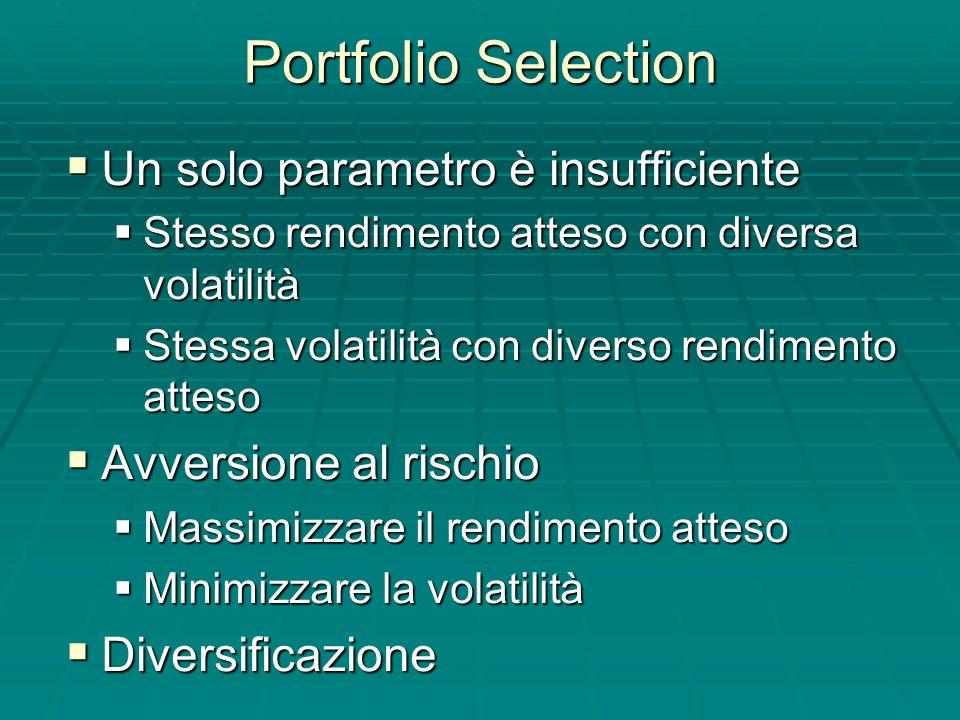 Portfolio Selection Un solo parametro è insufficiente