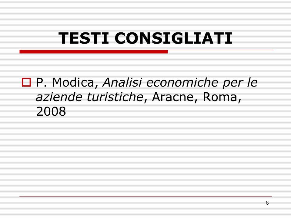 TESTI CONSIGLIATI P. Modica, Analisi economiche per le aziende turistiche, Aracne, Roma, 2008