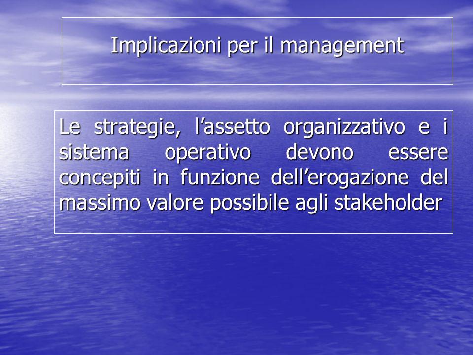Implicazioni per il management