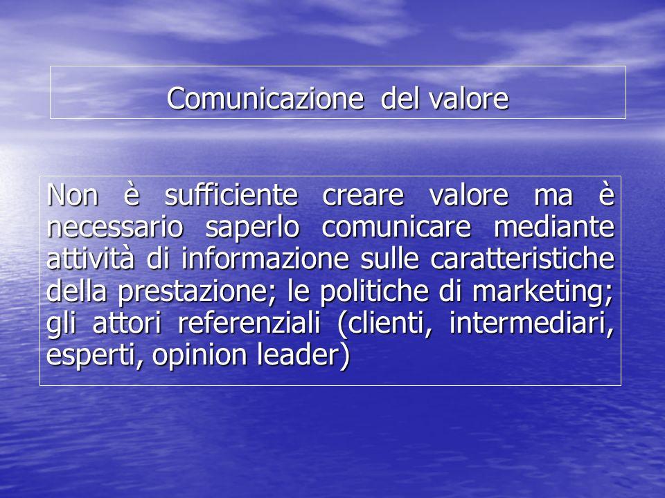 Comunicazione del valore