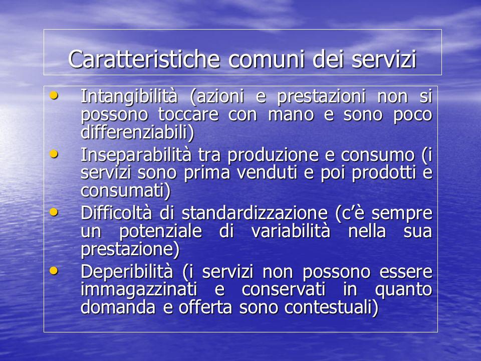 Caratteristiche comuni dei servizi