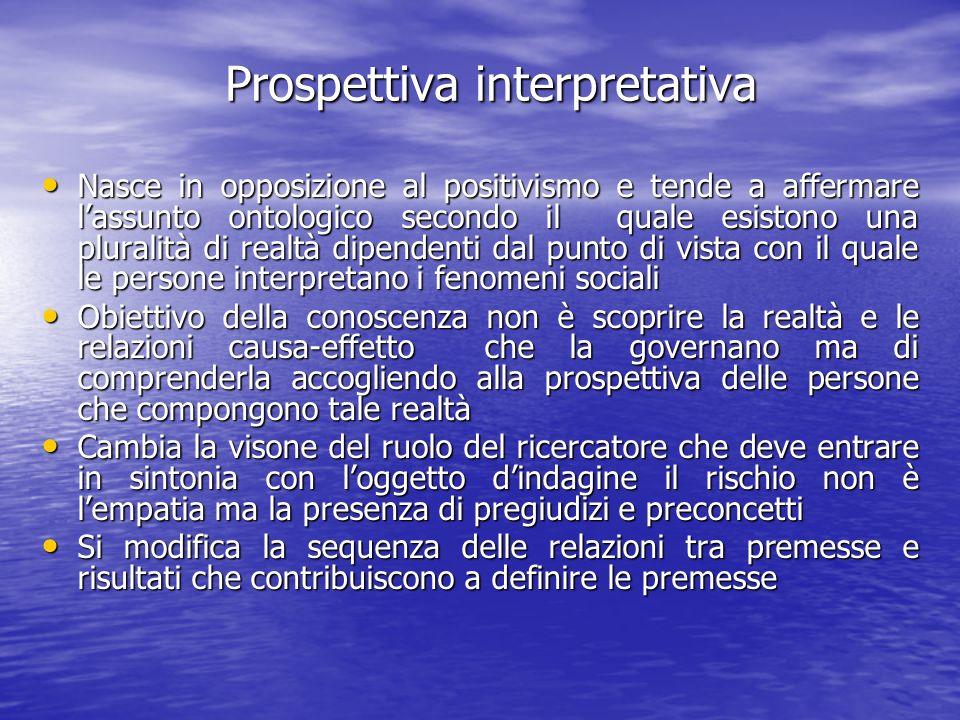 Prospettiva interpretativa