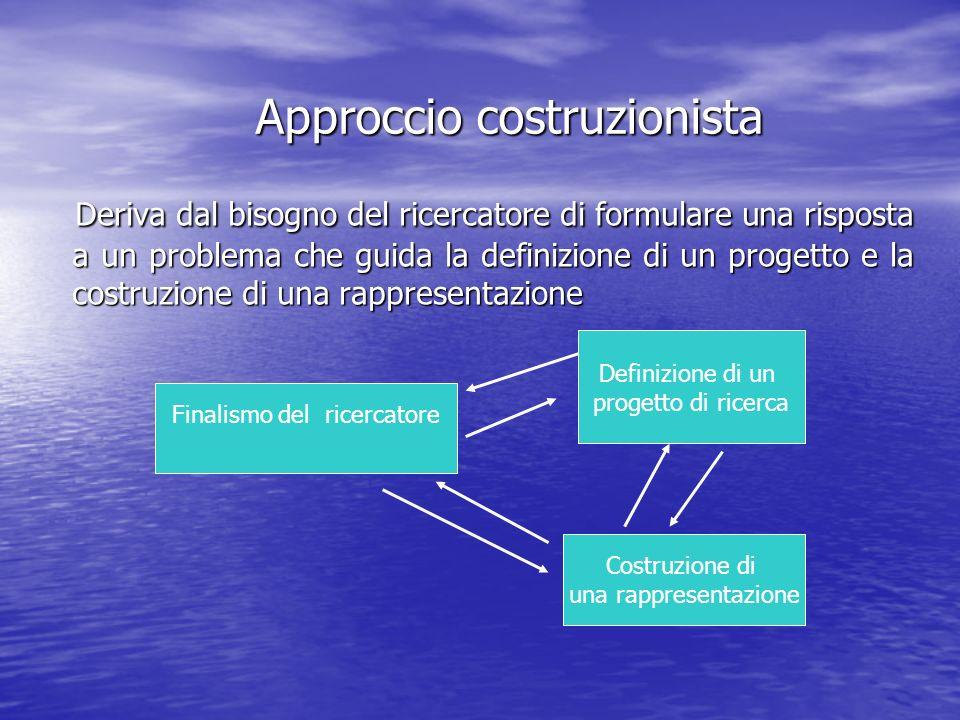 Approccio costruzionista