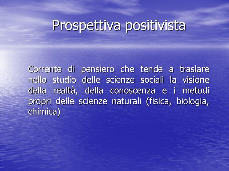 Prospettiva positivista
