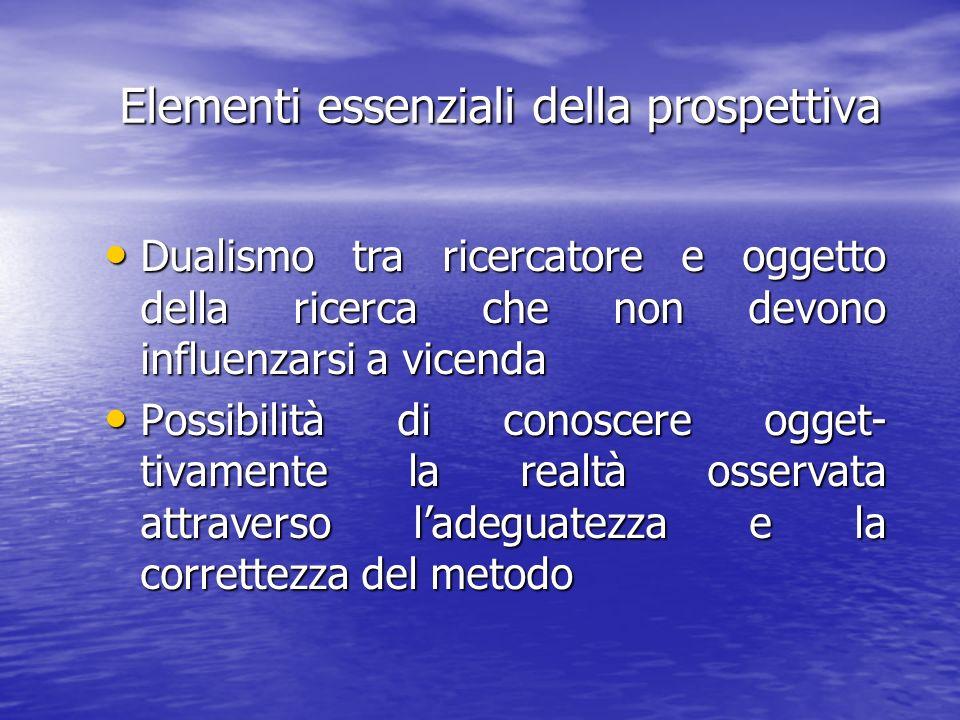 Elementi essenziali della prospettiva