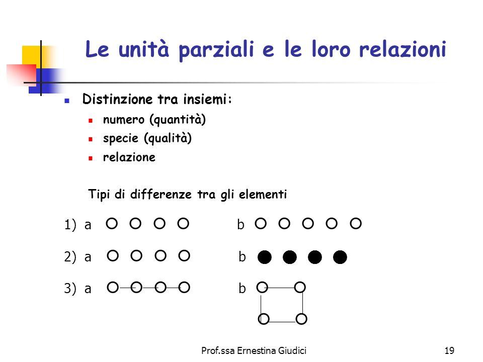 Le unità parziali e le loro relazioni