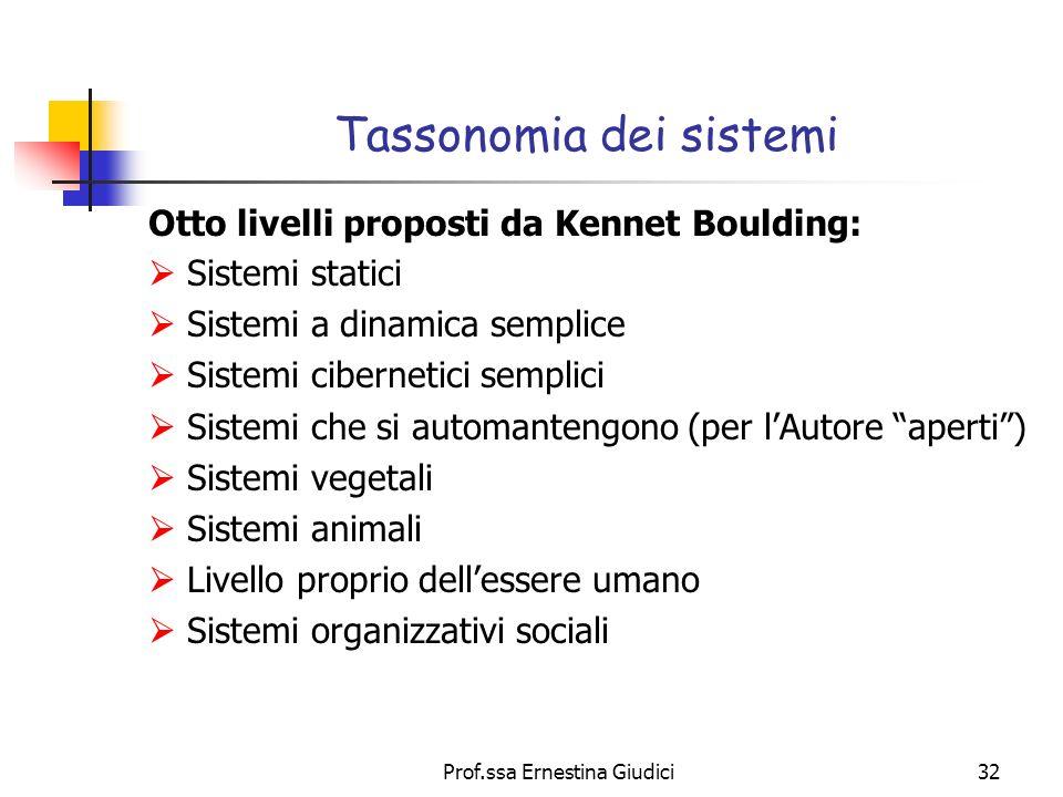 Tassonomia dei sistemi