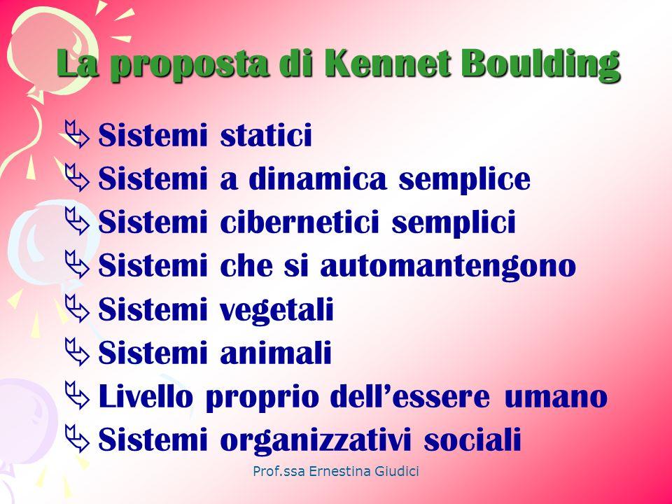 La proposta di Kennet Boulding