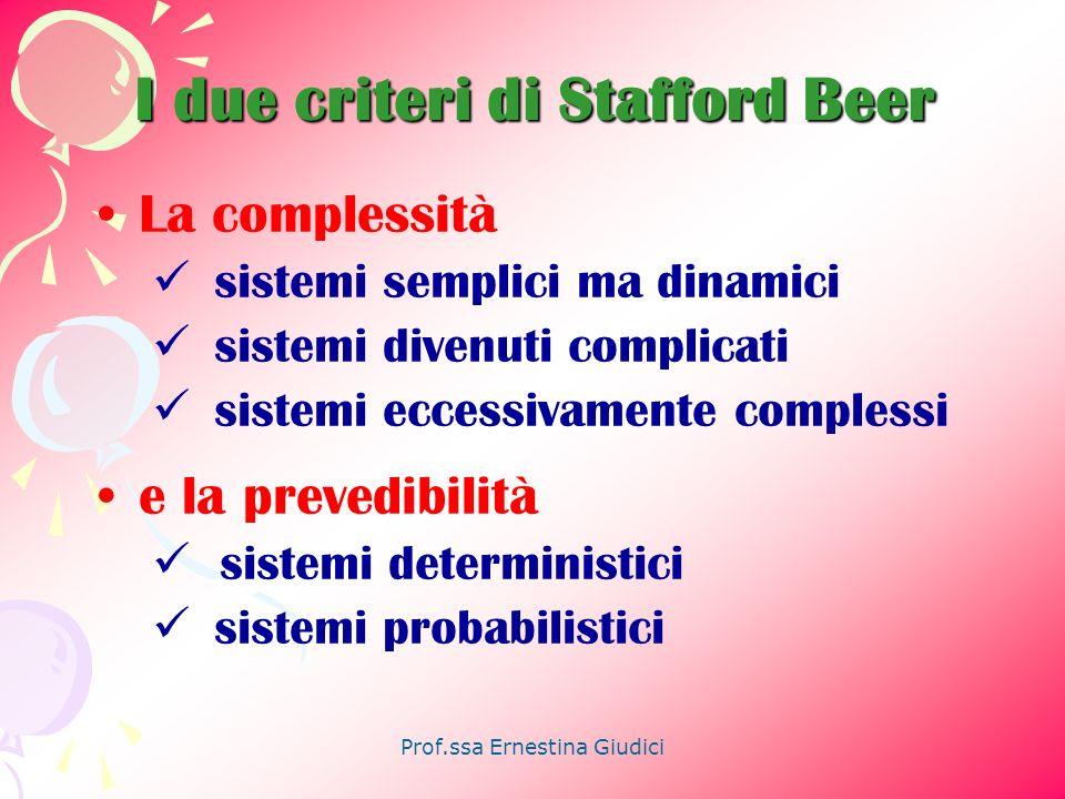 I due criteri di Stafford Beer