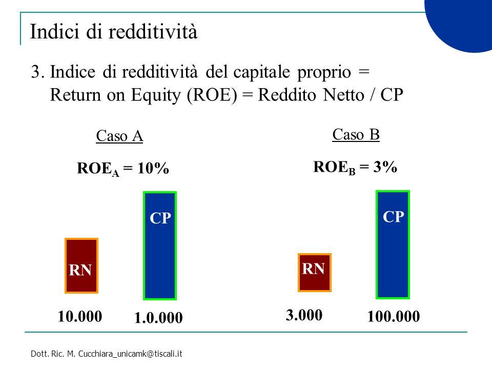 Indici di redditività 3. Indice di redditività del capitale proprio =