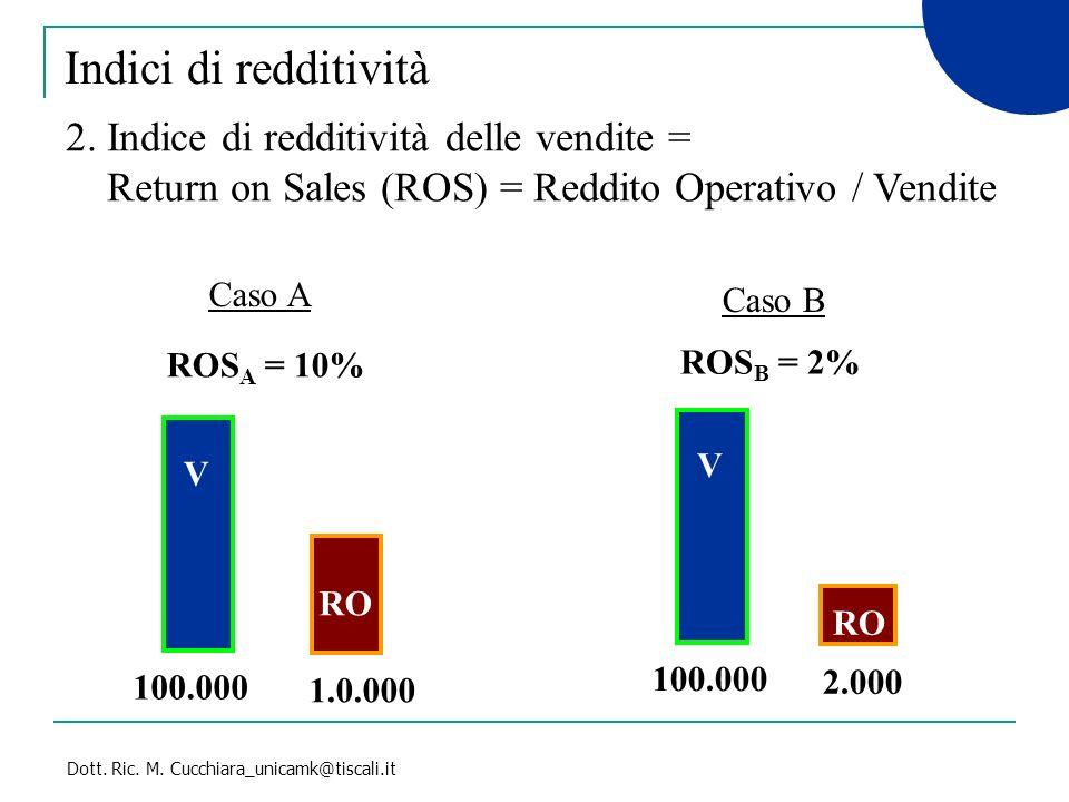 Indici di redditività 2. Indice di redditività delle vendite =