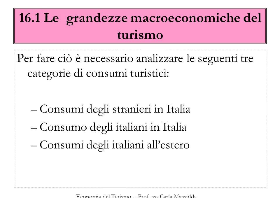 16.1 Le grandezze macroeconomiche del turismo