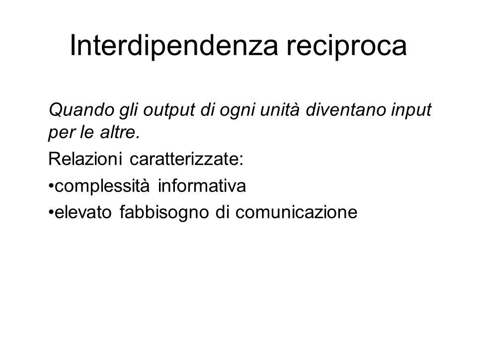 Interdipendenza reciproca