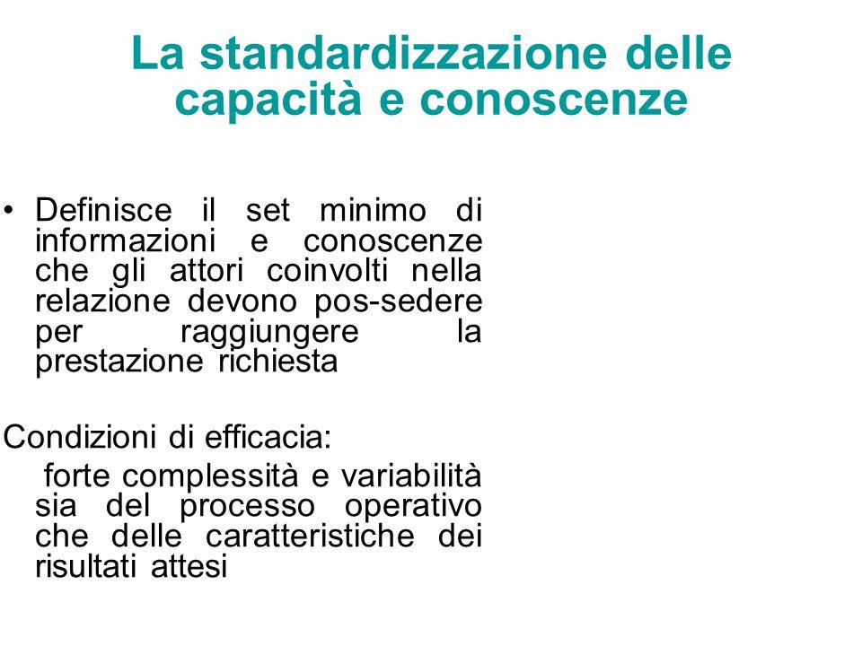 La standardizzazione delle capacità e conoscenze