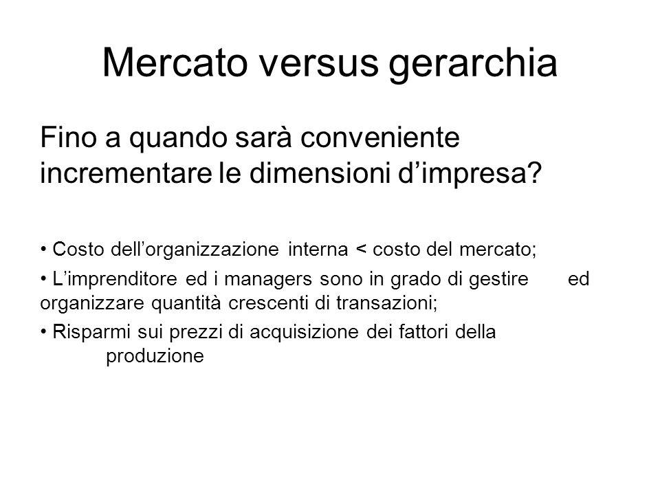 Mercato versus gerarchia