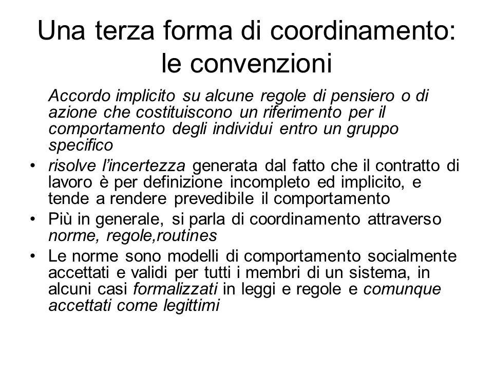 Una terza forma di coordinamento: le convenzioni