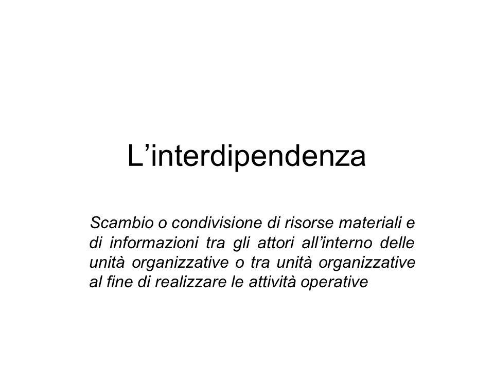 L'interdipendenza