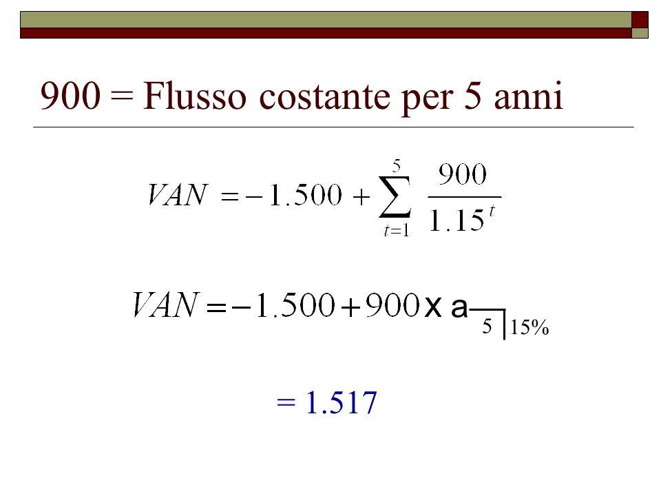 900 = Flusso costante per 5 anni