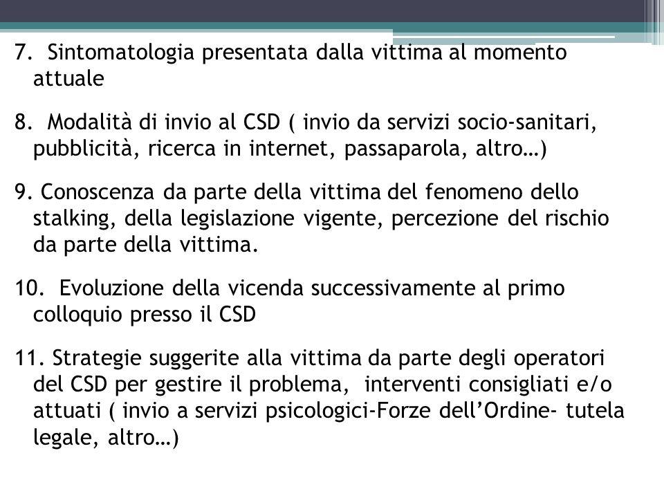 7. Sintomatologia presentata dalla vittima al momento attuale