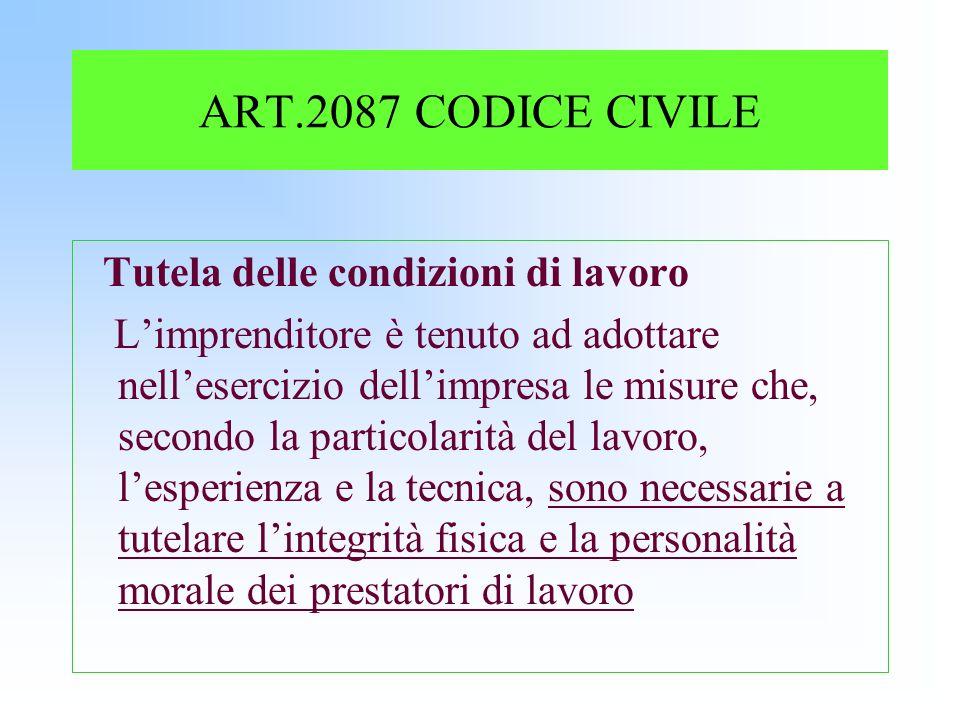 ART.2087 CODICE CIVILE Tutela delle condizioni di lavoro