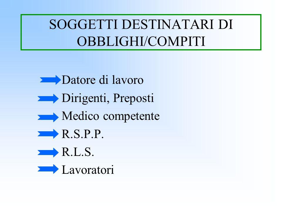 SOGGETTI DESTINATARI DI OBBLIGHI/COMPITI