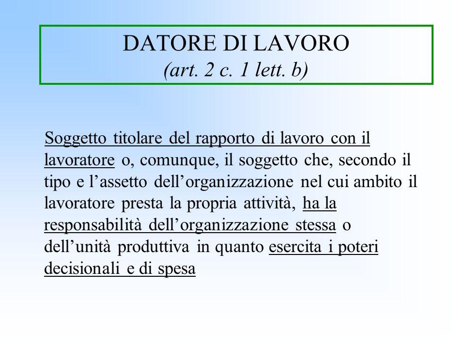 DATORE DI LAVORO (art. 2 c. 1 lett. b)
