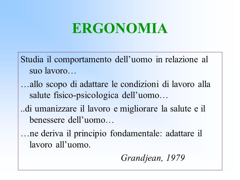 ERGONOMIA Studia il comportamento dell'uomo in relazione al suo lavoro…