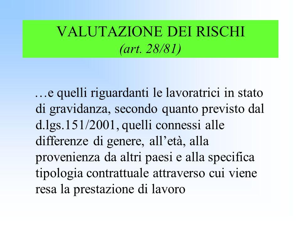 VALUTAZIONE DEI RISCHI (art. 28/81)