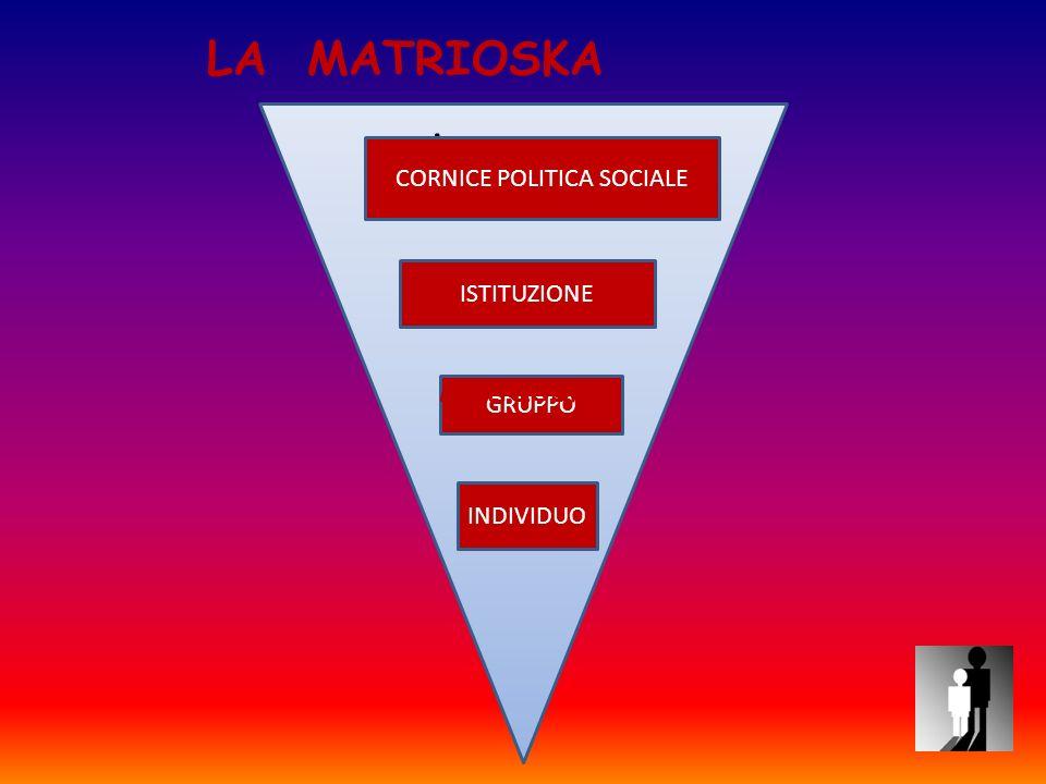 CORNICE POLITICA SOCIALE